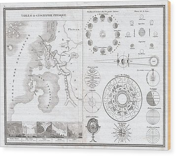 1838 Monin Map Or Physical Tableau And Astronomy Chart  Wood Print by Paul Fearn
