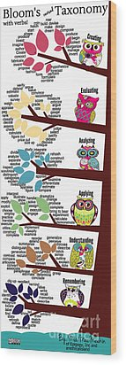 Bloom's Taxonomy With Verbs Wood Print by Shawn MacMeekin