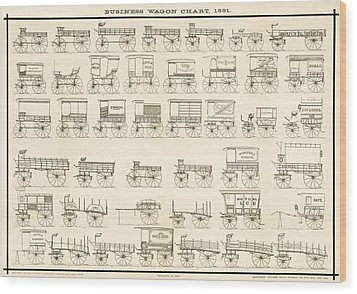 Commercial Wagons  1881 Wood Print by Daniel Hagerman
