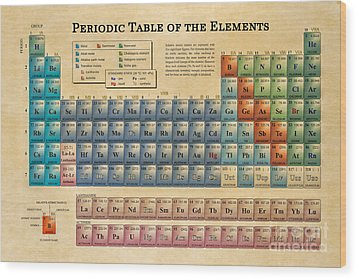 Periodic Table Of The Elements Wood Print by Olga Hamilton