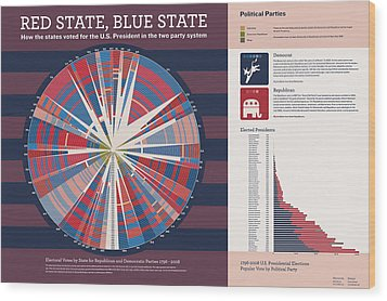 Red State Blue State Wood Print by Corbet Curfman