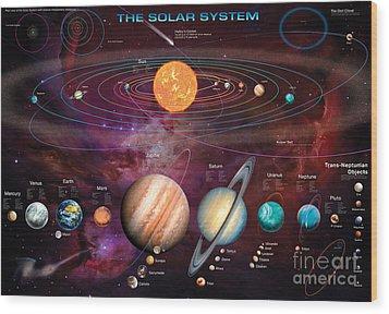 Solar System 1 Wood Print by Garry Walton