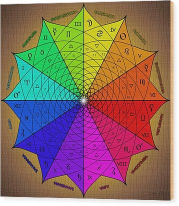 Zodiac Color Star Wood Print by Derek Gedney
