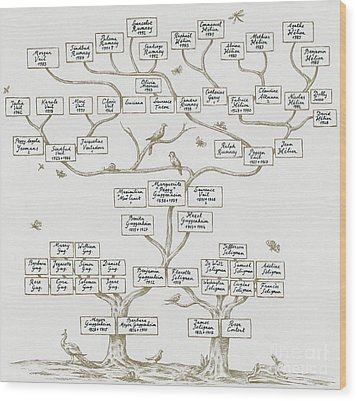 Guggenheim Family Tree Wood Print by Science Source