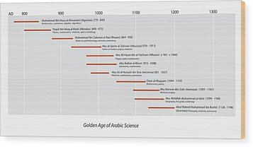 Arabic Science Timeline Wood Print by Sheila Terry