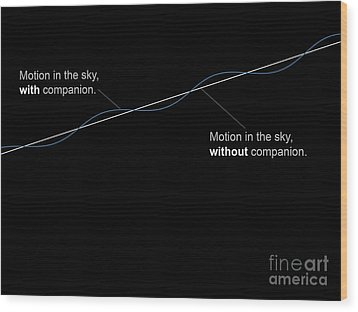 Comparison Diagram Showing The Motion Wood Print by Fahad Sulehria