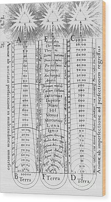 Hierarchy Of The Universe, 1617 Wood Print by Science Source