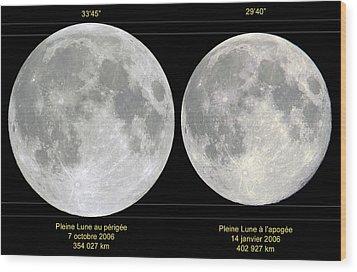 Variation In Apparent Lunar Diameter Wood Print by Laurent Laveder