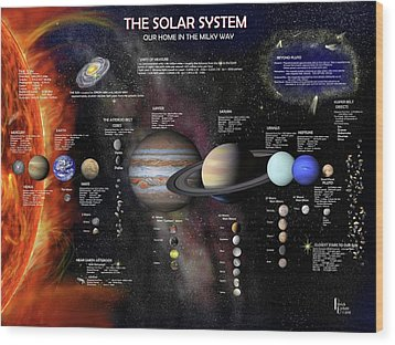 The Solar System Wood Print by Patrick Belote