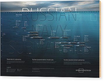 Russian Navy Submarines Infographic Wood Print by Anton Egorov