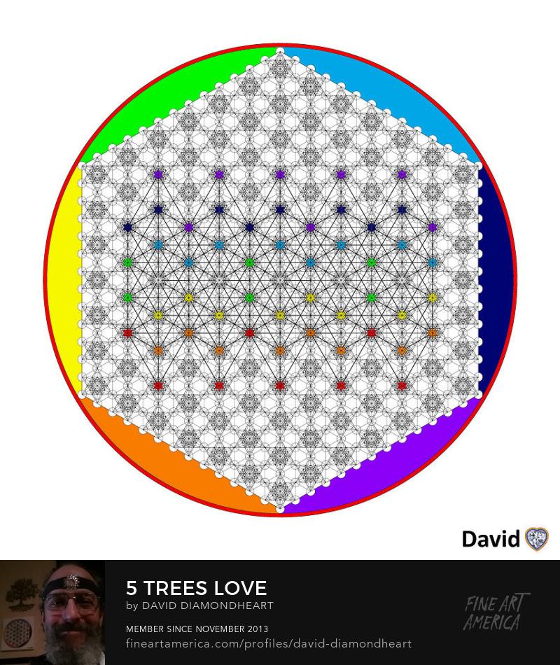 5 Trees Love