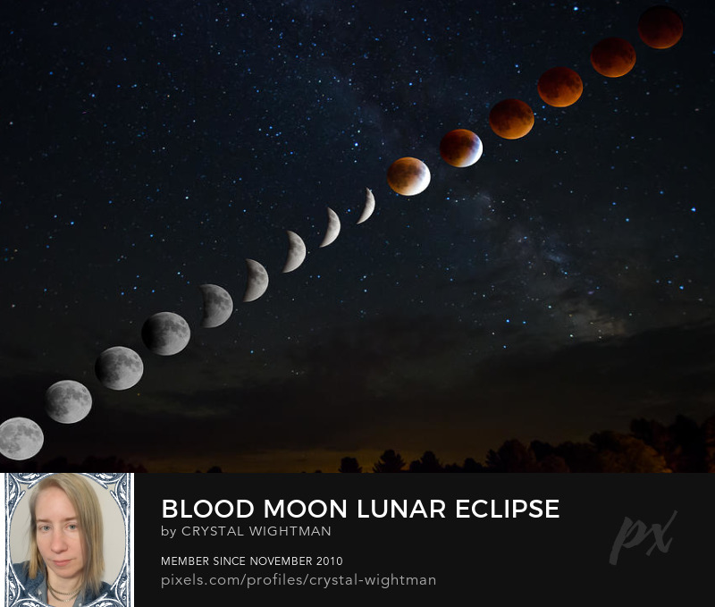 The 15 stages of the Blood Moon Lunar Eclipse with the Milky Way.