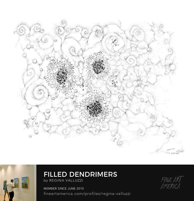 Art Prints of Filled Dendrimers