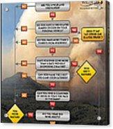 Diagnosing Wildland Firefighter Disease Acrylic Print