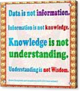 Management Wisdom Words Source Unknown Compliation By  Navinjoshi  Rights Managed Images For Downloa Acrylic Print