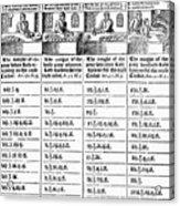 Baker's Price List, 1600 Acrylic Print