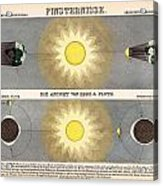 Eclipses Acrylic Print