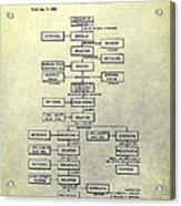 Nystatin Production Chemistry Patent Acrylic Print