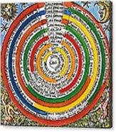 Ptolemaic Universe, 1537 Acrylic Print