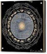 Signs Of The Zodiac Circa 1855 Acrylic Print