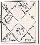 Astrology Chart, 16th Century Acrylic Print