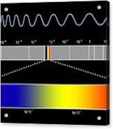 Electromagnetic Spectrum Acrylic Print