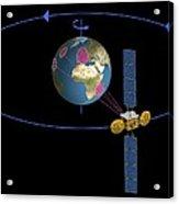 Geostationary Orbit Diagram Acrylic Print