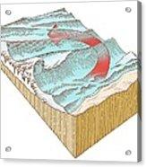 Reef Break Wave Formation, Artwork Acrylic Print