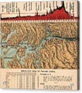 Card: Panama Canal, 1914 Acrylic Print
