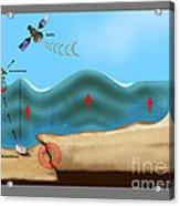 Tsunami Warning Diagram Acrylic Print