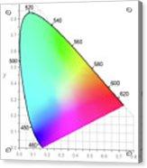 Cie Chromaticity Diagram - Colors Seen By Daylight Acrylic Print