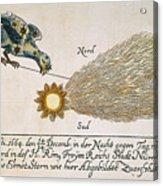 Comet, 1664 Acrylic Print