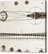 Diagram Of Eclipses, 18th Century Acrylic Print