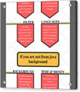 How Much Java Knowledge Is Required To Learn Hadoop? Acrylic Print
