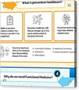 Know About Functional Medicine And Preventive Healthcare Infographic Acrylic Print