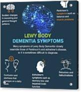 Lewy Body Dementia Symptoms Acrylic Print