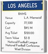 My Nfl Los Angeles Rams Monopoly Card Acrylic Print