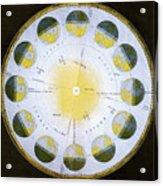 Orbit Of The Earth Acrylic Print