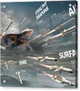 Pak Fa Armament Infographic Acrylic Print