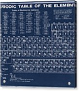 Periodic Table Of Elements In Blue Acrylic Print