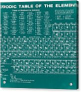 Periodic Table Of Elements In Green Acrylic Print