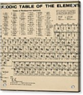 Periodic Table Of Elements In Sepia Acrylic Print
