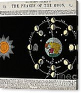 Phases Of The Moon, C. 1846 Acrylic Print