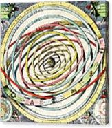 Planetary Orbits, Harmonia Acrylic Print
