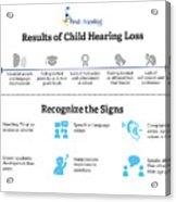 Resutls Of Child Hearing Loss Acrylic Print