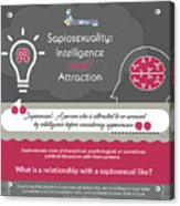 Sapiosexuality Intelligence And Attraction Acrylic Print