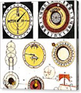 Types Of Clockfaces And Mechanism, 1809 Acrylic Print