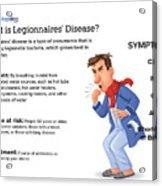 What Is Legionnaires' Disease? Acrylic Print