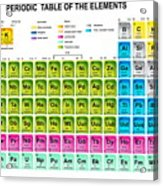 Periodic Table Of The Elements With Acrylic Print