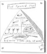 1960s Food Pyramid Acrylic Print